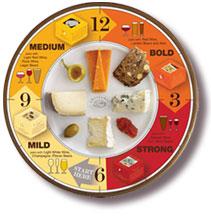 Cheese_clock
